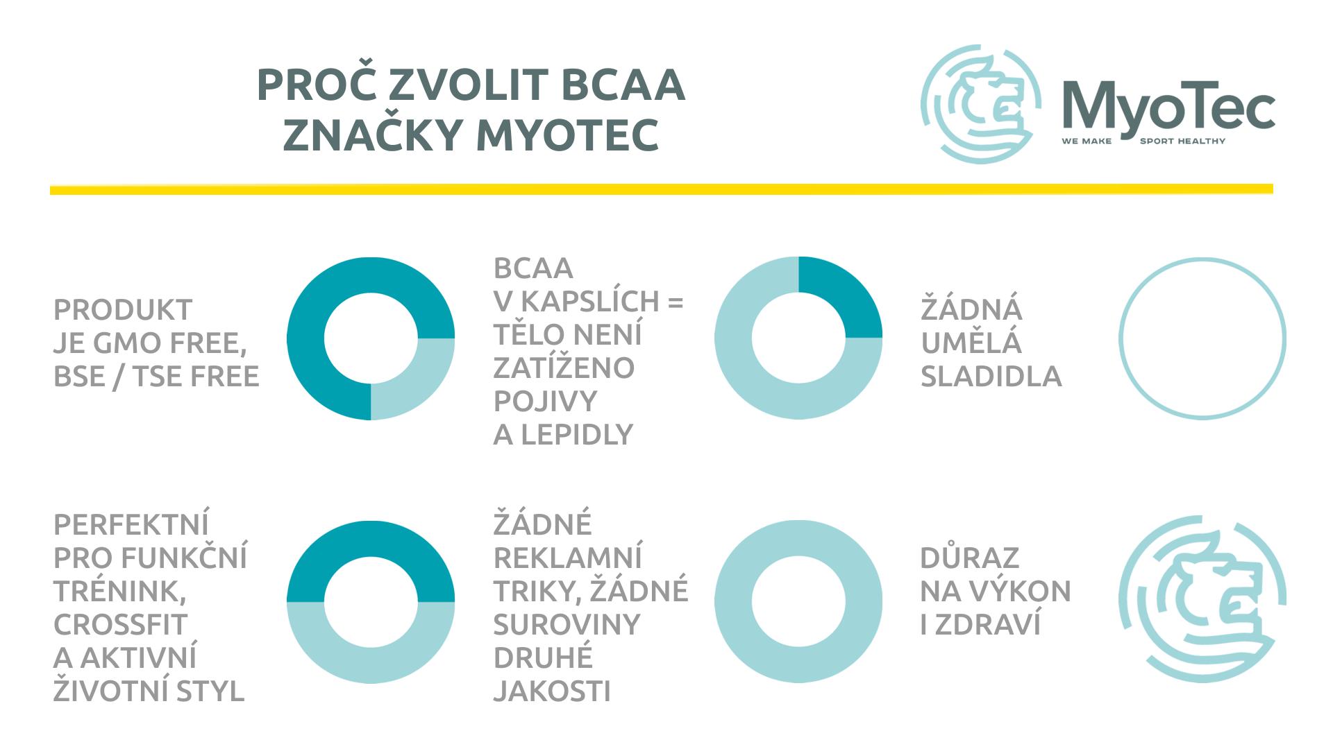 myotec_bcaa_foractiv.png
